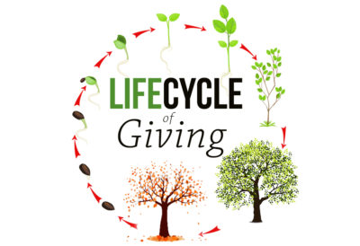 Lifecycle of Giving
